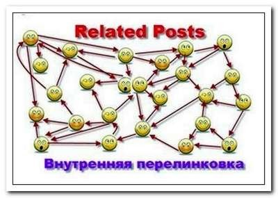 плагин related posts