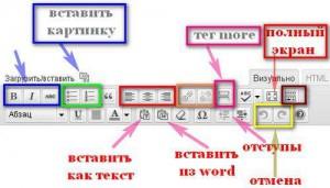рeдактор wordpress