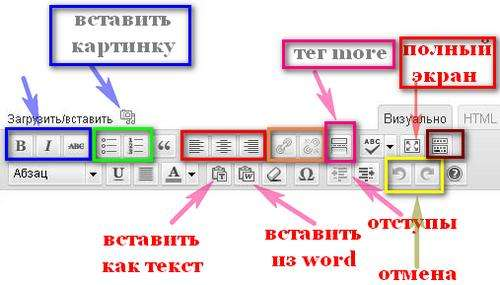 рeдактор wordpress