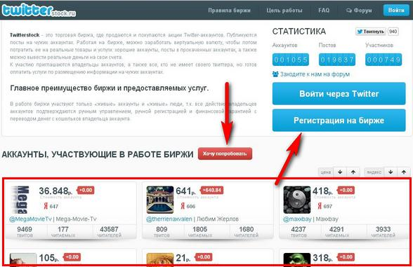 биржа twitterstock
