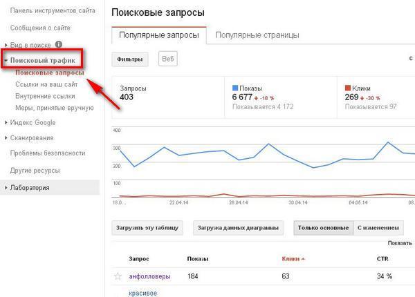 poiskovye-zaprosy-google